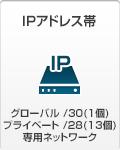 IPアドレス帯